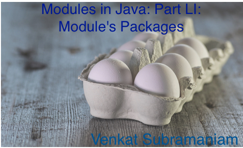 Modules in java 51