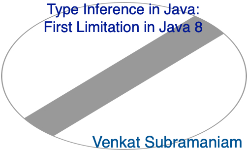 Type inference in java 5